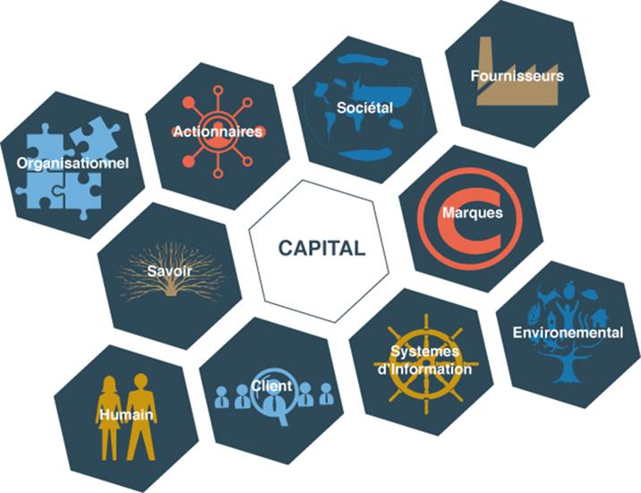 capital humain 1